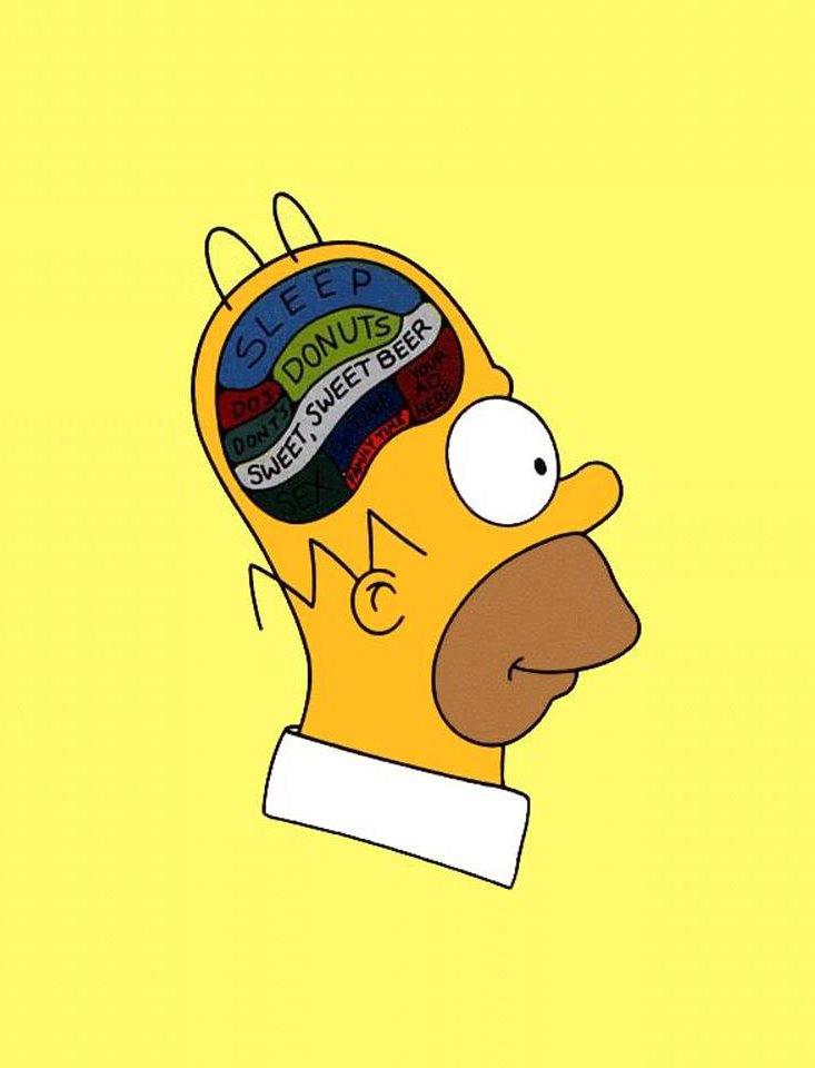 Papel De Parede Os Simpsons Para Celular Papel De Parede